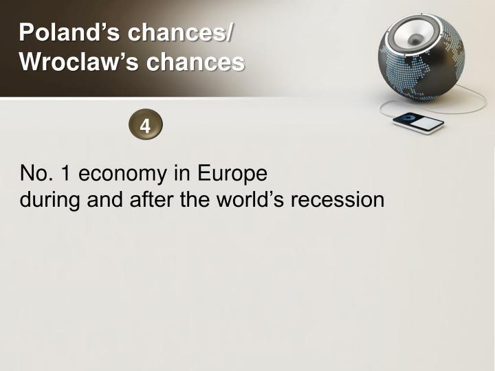 No. 1 economy in Europe