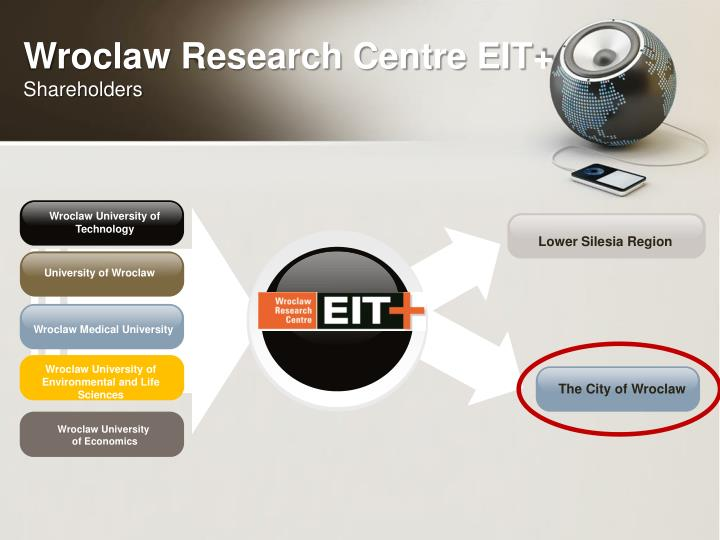 Wroclaw Research Centre EIT+