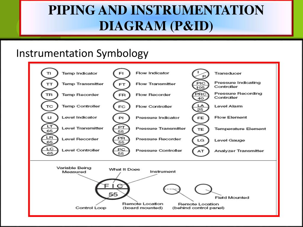 Ppt - Ert 213  4 Process Instrumentation Powerpoint Presentation  Free Download