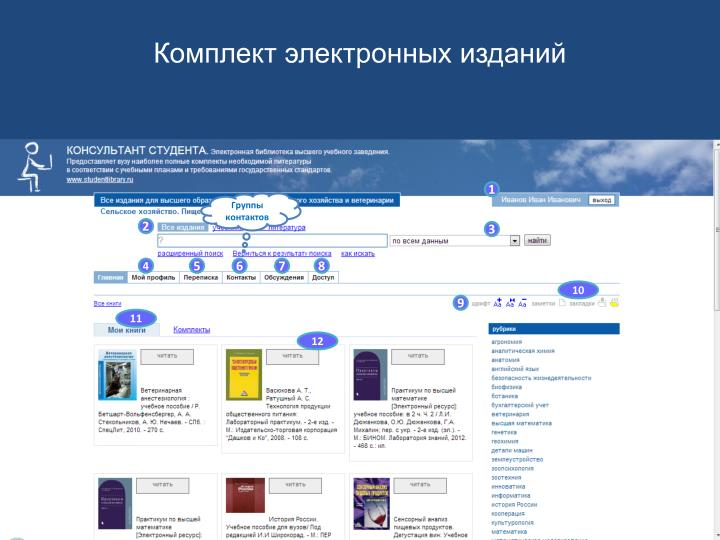 Комплект электронных изданий