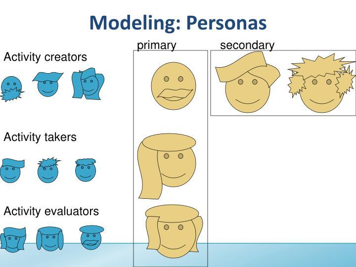 Modeling: Personas