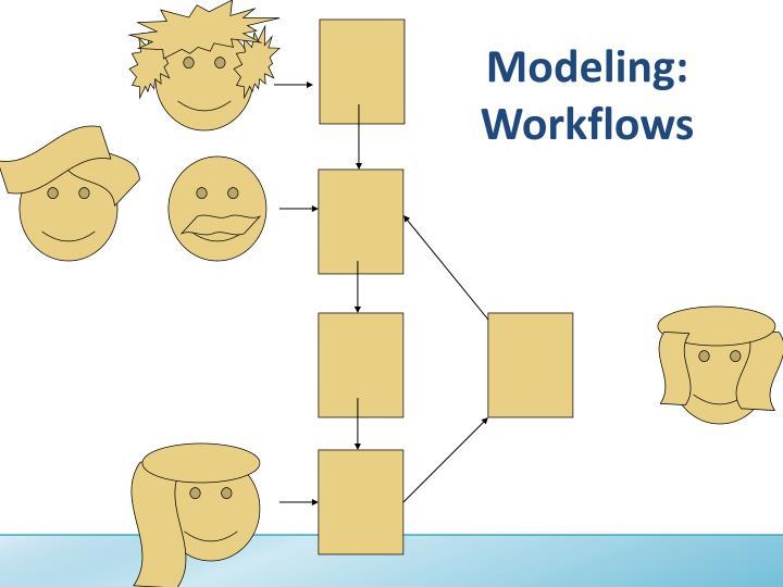 Modeling: Workflows