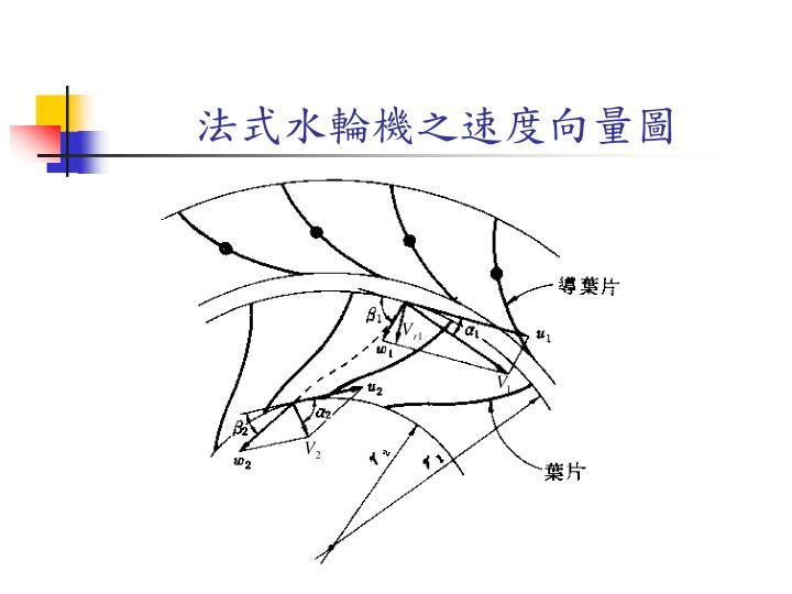 法式水輪機之速度向量圖