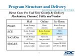 program structure and delivery1