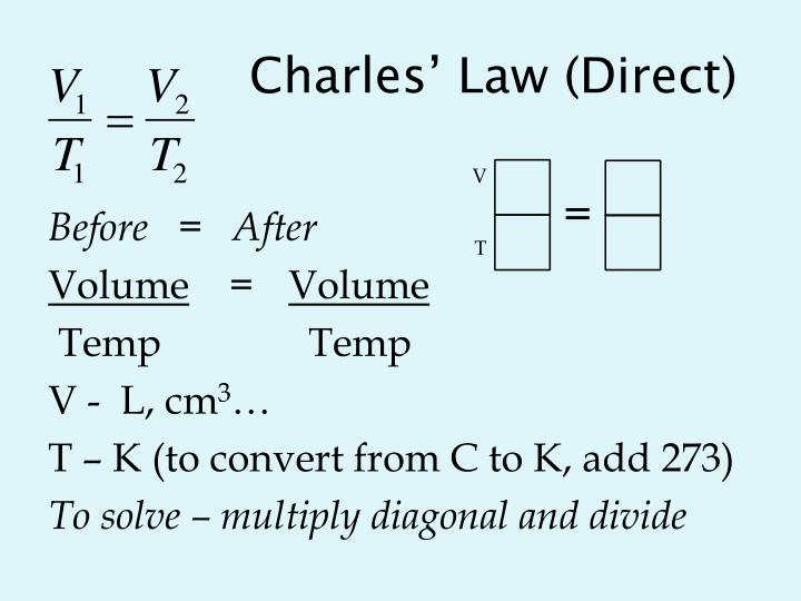 Charles' Law (Direct)