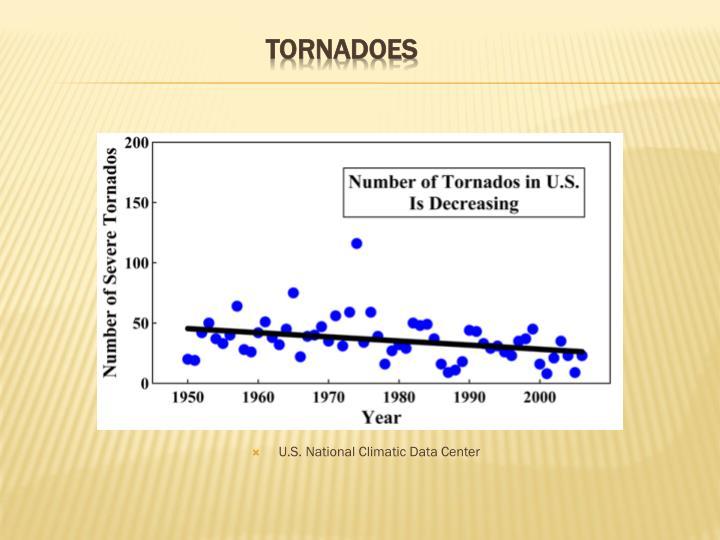 U.S. National Climatic Data Center