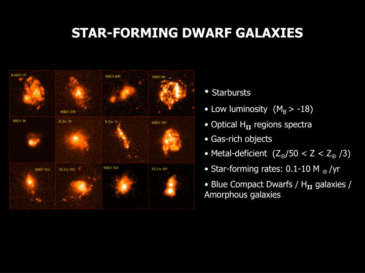 STAR-FORMING DWARF GALAXIES