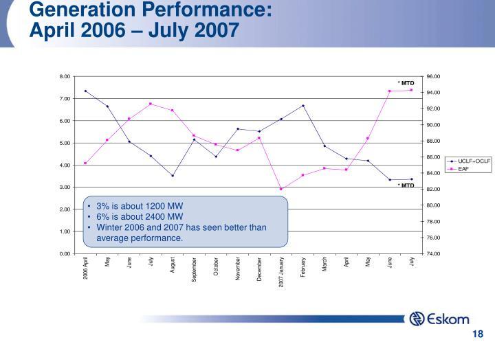 Generation Performance: