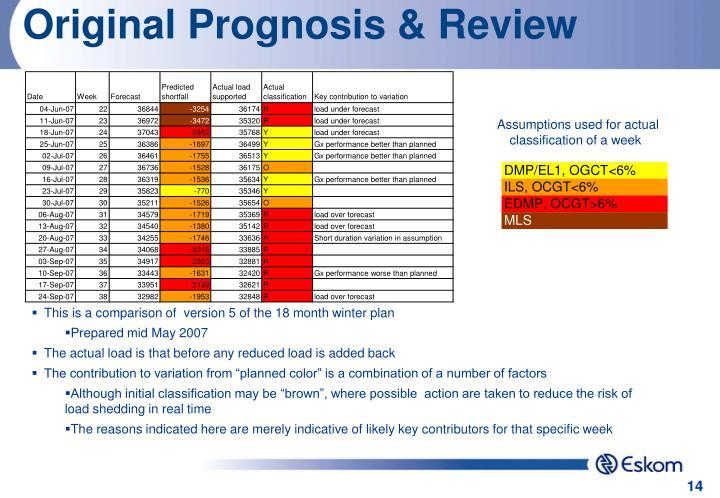 Original Prognosis & Review