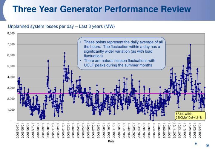 Three Year Generator Performance Review