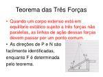 teorema das tr s for as