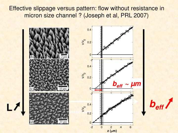 Effective slippage versus pattern: flow without resistance in micron size channel ? (Joseph et al, PRL 2007)