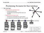 positioning scenario for star topology