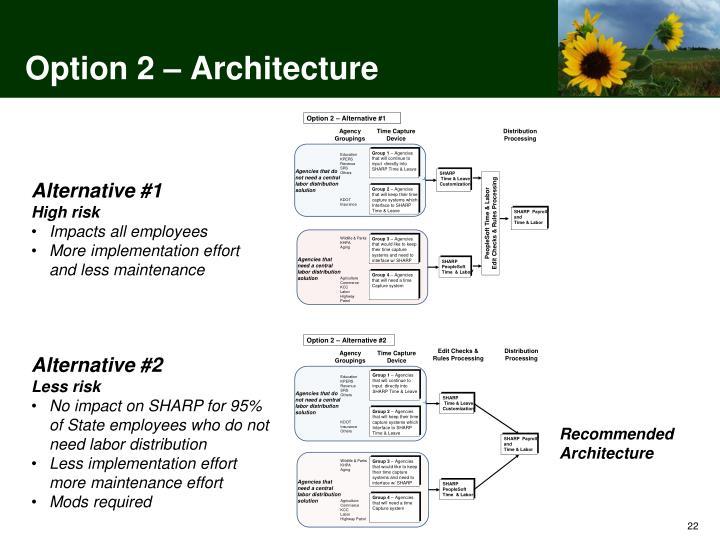 Option 2 – Architecture