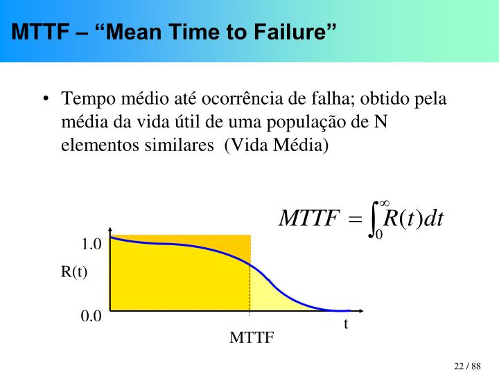 "MTTF – ""Mean Time to Failure"""