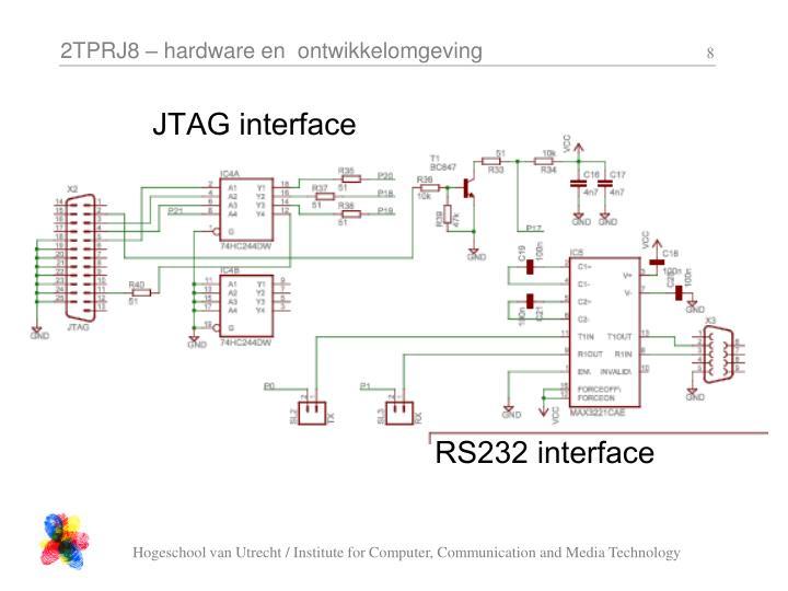 JTAG interface