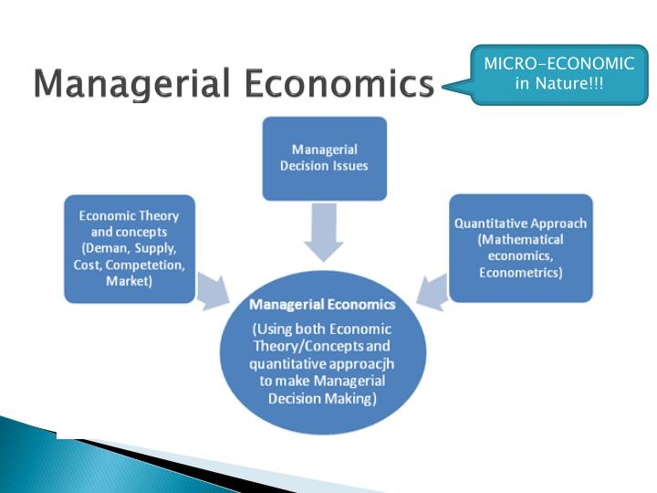 economics for managerial decision making market structures simulation The managerial decisions in both daily operations as well as innovation activities are characterized by different sorts of uncertainty (largely due to bounded rationality) and by inefficiencies, non-optimal allocations, and market failures that are (partly) caused by those.