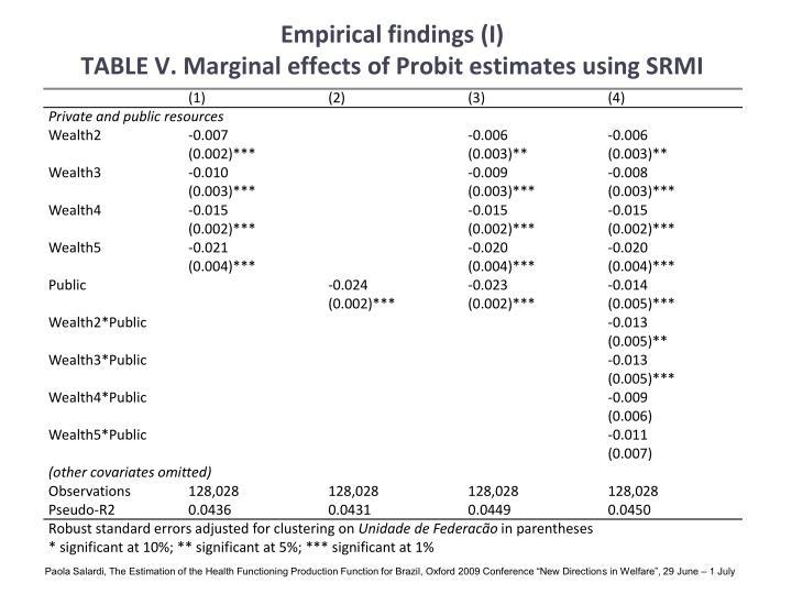 Empirical findings (I)
