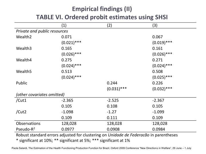 Empirical findings (II)