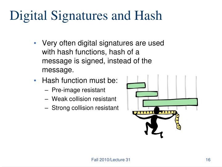 Digital Signatures and Hash