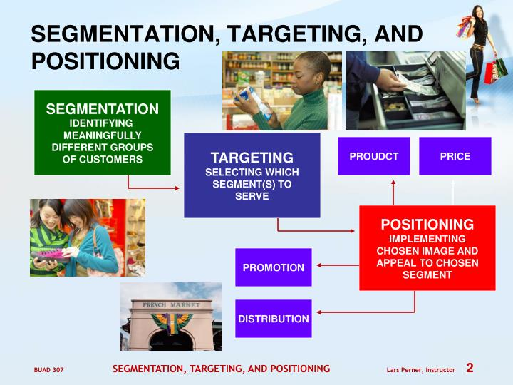 Segmentation targeting and positioning1