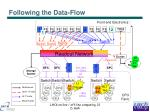 following the data flow