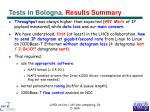 tests in bologna results summary