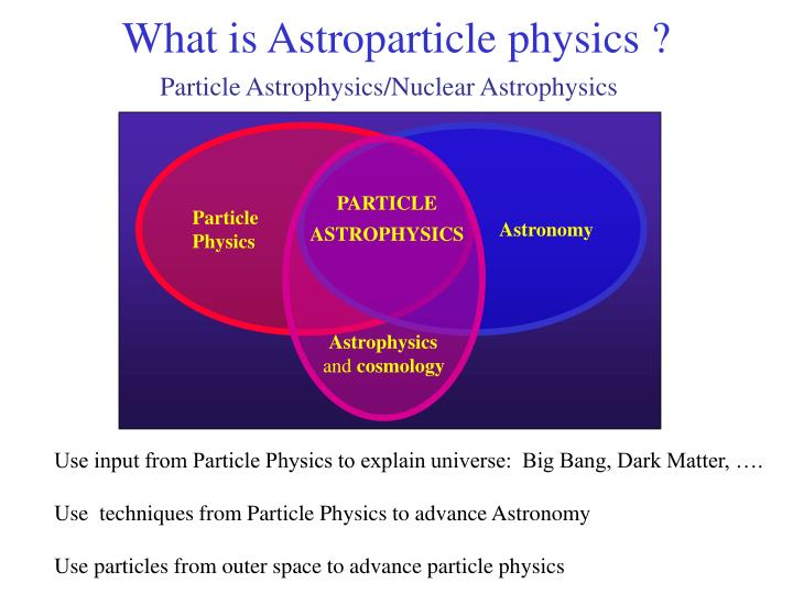 What is astroparticle physics