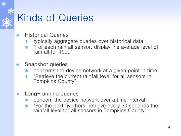 Kinds of Queries