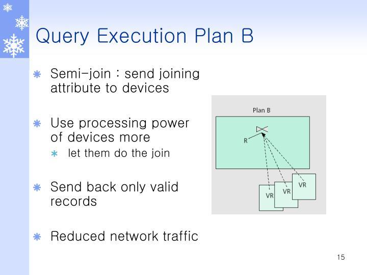 Query Execution Plan B