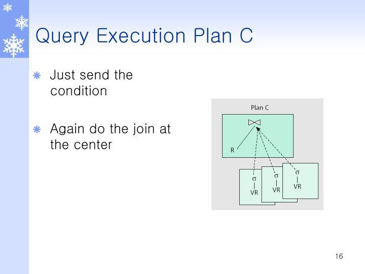 Query Execution Plan C