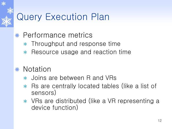 Query Execution Plan