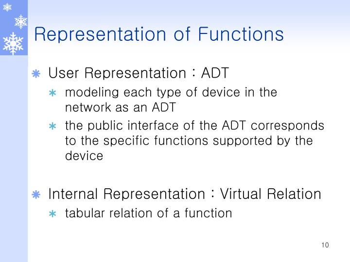 Representation of Functions