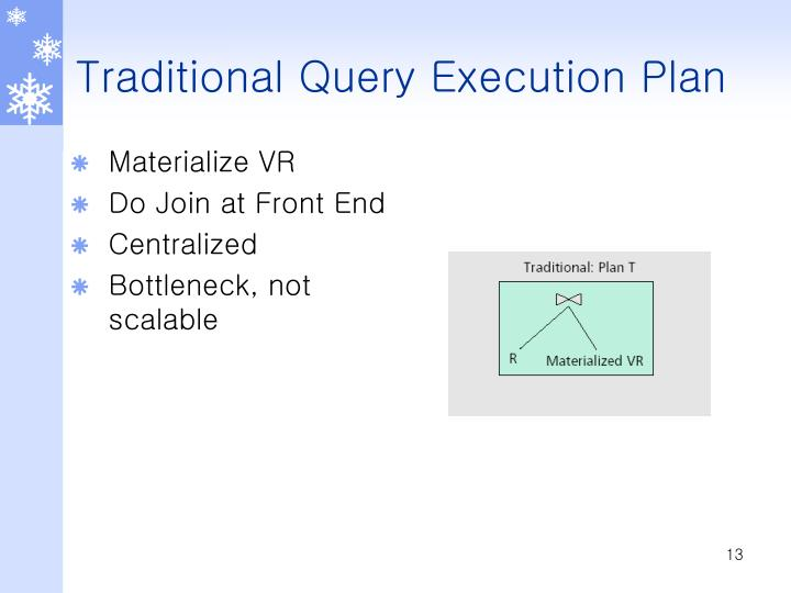 Traditional Query Execution Plan