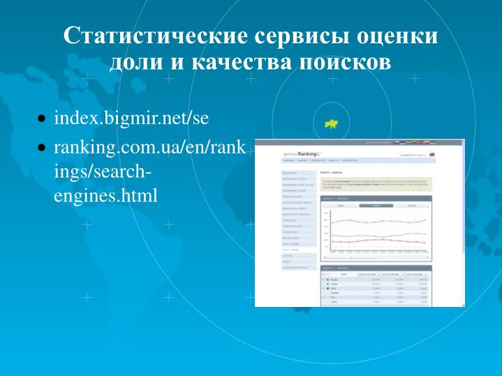 Статистические сервисы оценки доли и качества поисков