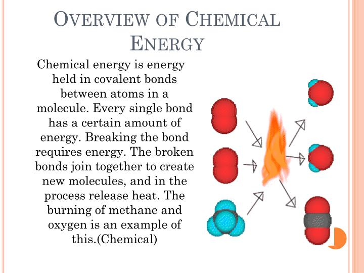 Ppt Chemical Energy Powerpoint Presentation Id5080277