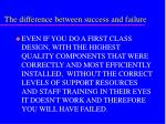 the difference between success and failure