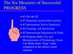 the six measures of successful progress