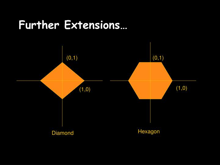 Further Extensions…