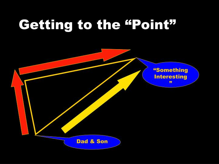 """Getting to the """"Point"""""""