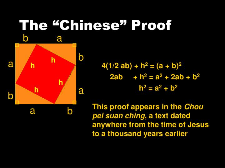 """The """"Chinese"""" Proof"""