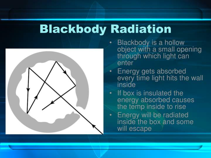 Blackbody is a hollow object with a small opening through which light can enter