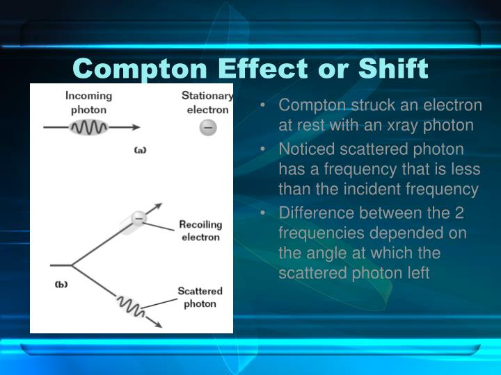 Compton struck an electron at rest with an xray photon
