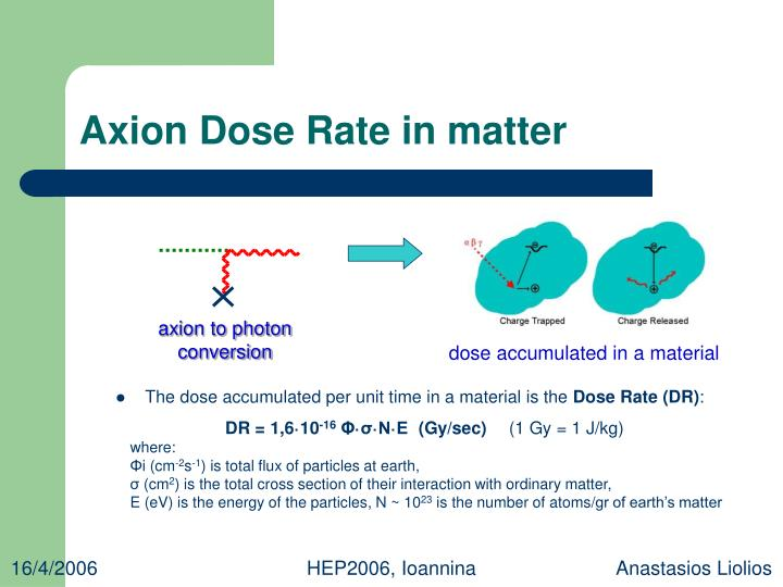 Axion Dose Rate in matter