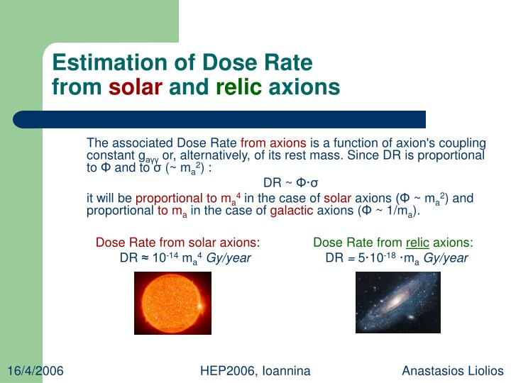 Estimation of Dose Rate