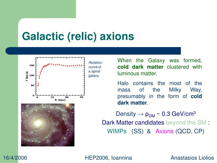 Galactic (relic) axions