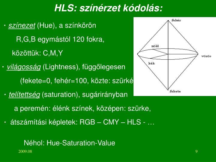 HLS: színérzet kódolás: