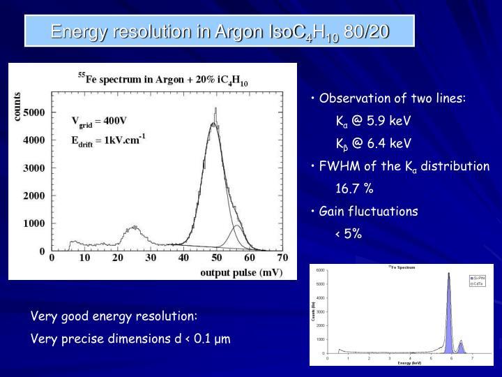Energy resolution in Argon