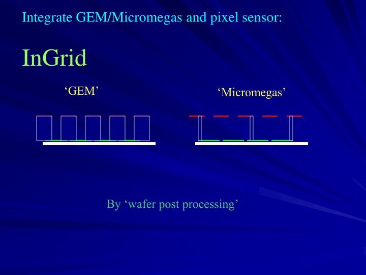 Integrate GEM/Micromegas and pixel sensor: