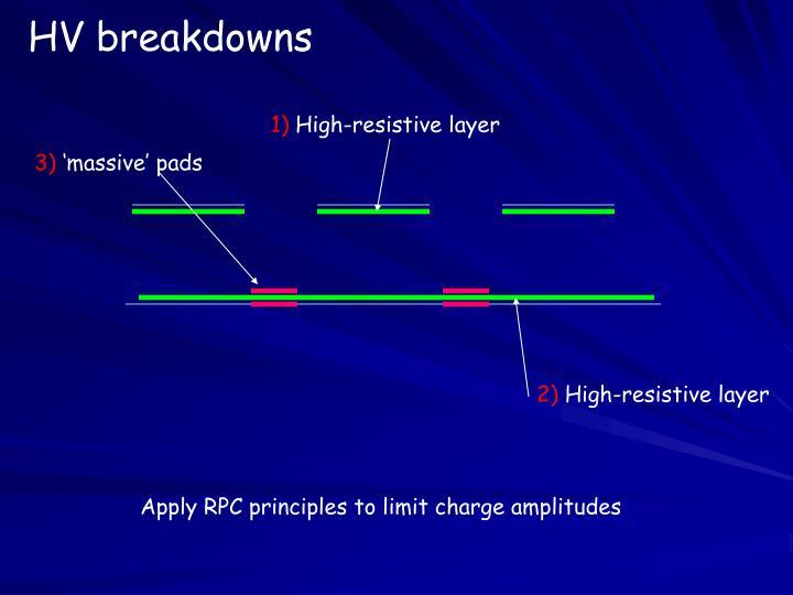 HV breakdowns